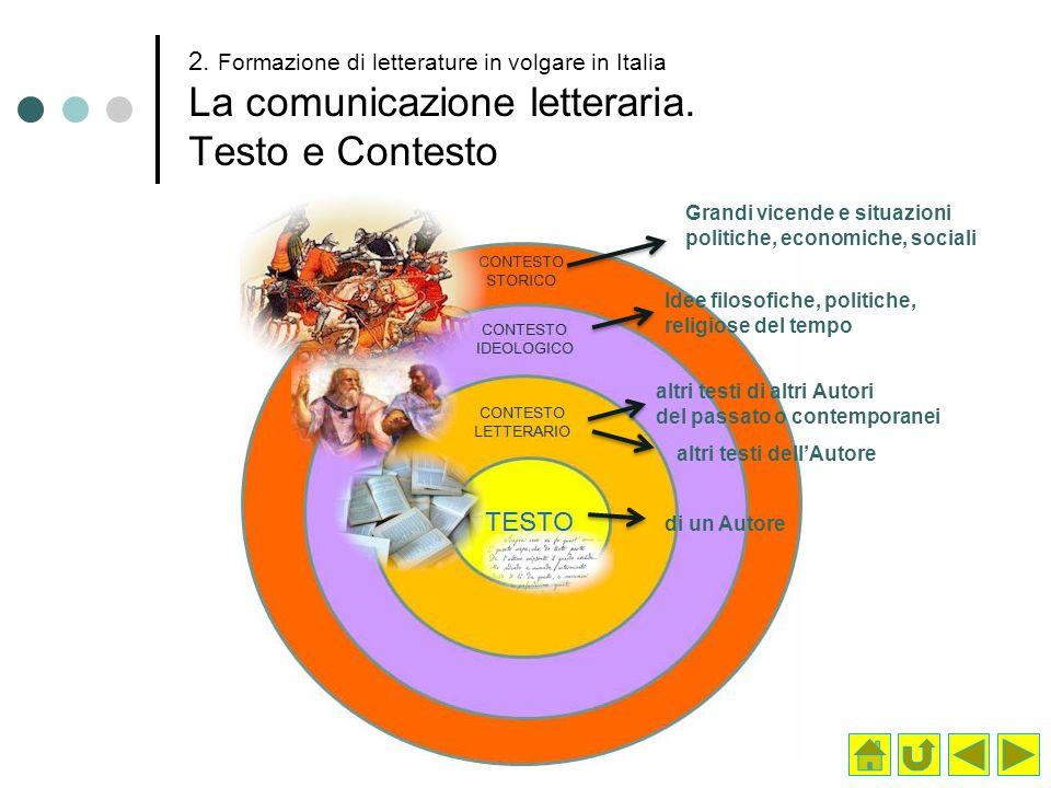 2. Formazione di letterature in volgare in Italia La comunicazione letteraria. Testo e Contesto di un Autore altri testi dellAutore altri testi di alt