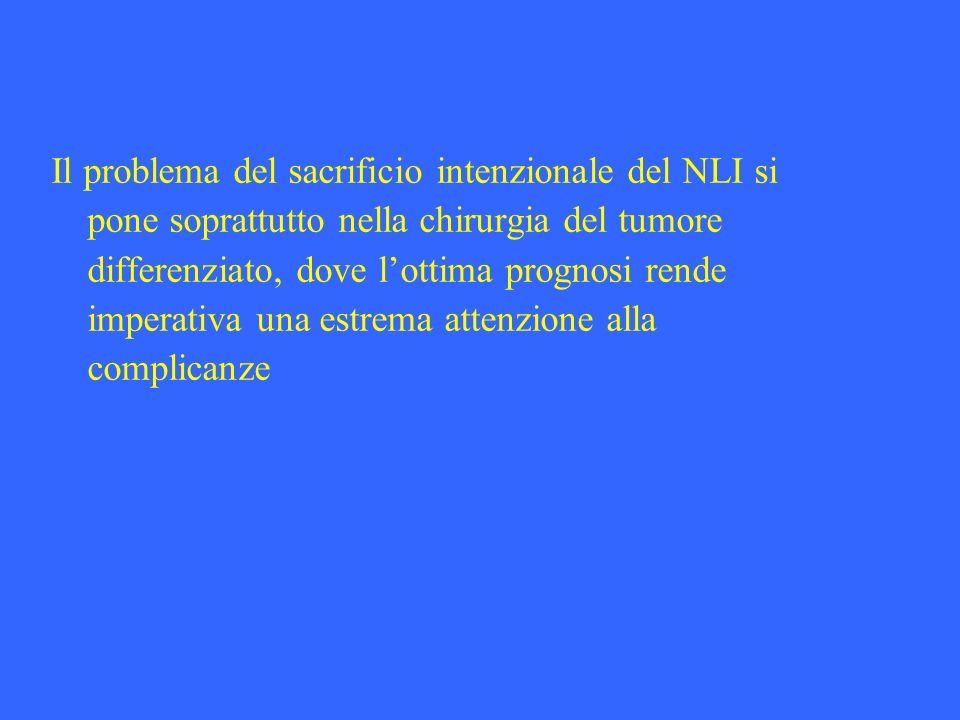 Il problema del sacrificio intenzionale del NLI si pone soprattutto nella chirurgia del tumore differenziato, dove lottima prognosi rende imperativa u