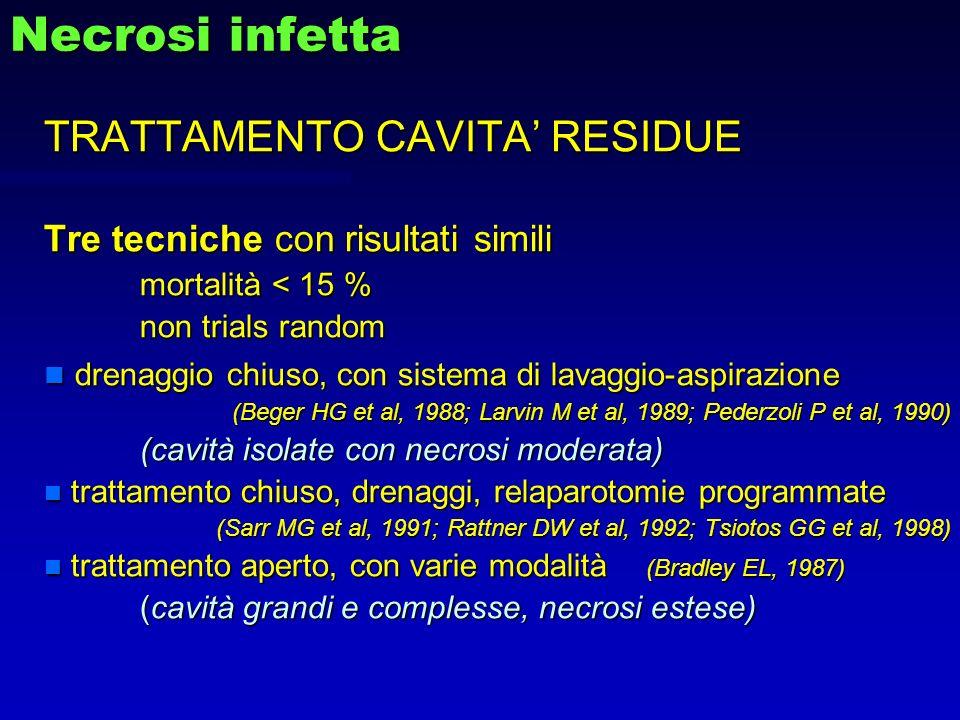 Necrosi infetta TRATTAMENTO CAVITA RESIDUE Tre tecniche con risultati simili mortalità < 15 % non trials random n drenaggio chiuso, con sistema di lav