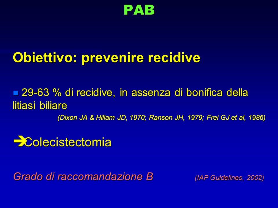 PAB Obiettivo: prevenire recidive n 29-63 % di recidive, in assenza di bonifica della litiasi biliare (Dixon JA & Hillam JD, 1970; Ranson JH, 1979; Fr