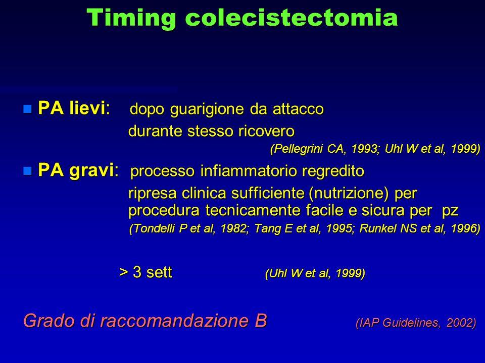 Timing colecistectomia n PA lievi: dopo guarigione da attacco durante stesso ricovero durante stesso ricovero (Pellegrini CA, 1993; Uhl W et al, 1999)