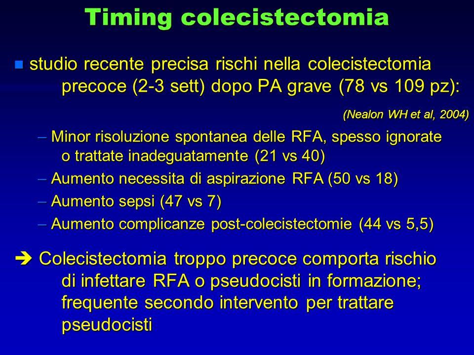 Timing colecistectomia n studio recente precisa rischi nella colecistectomia precoce (2-3 sett) dopo PA grave (78 vs 109 pz): (Nealon WH et al, 2004)