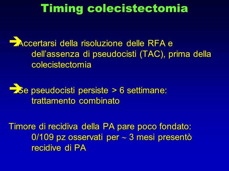 Timing colecistectomia Accertarsi della risoluzione delle RFA e dellassenza di pseudocisti (TAC), prima della colecistectomia Accertarsi della risoluz