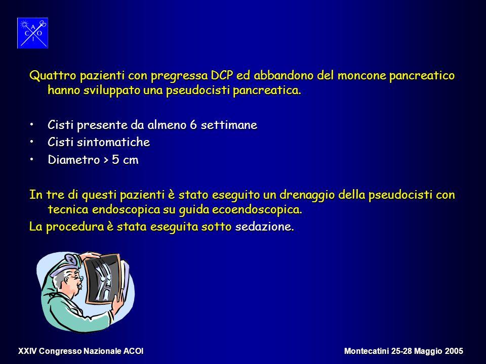 Quattro pazienti con pregressa DCP ed abbandono del moncone pancreatico hanno sviluppato una pseudocisti pancreatica. Cisti presente da almeno 6 setti