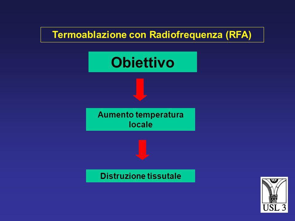 Anestesia generale Segmenti Epatici difficili per manovrabilità ago percutaneo Chirurgia Sincrona CCR + RFA MTX Associata resezione epatica Eco intraoperatoria Nodulo target Manovra di Pringle RFA Laparotomica Termoablazione con Radiofrequenza (RFA)