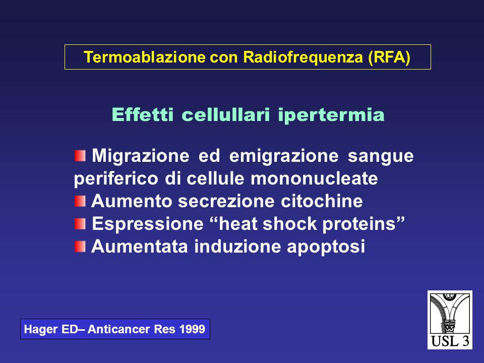 Effetti cellullari ipertermia Migrazione ed emigrazione sangue periferico di cellule mononucleate Aumento secrezione citochine Espressione heat shock proteins Aumentata induzione apoptosi Hager ED– Anticancer Res 1999 Termoablazione con Radiofrequenza (RFA)