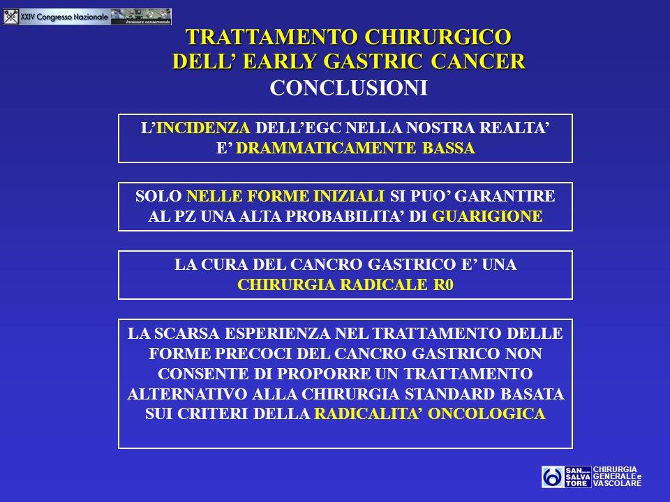TRATTAMENTO CHIRURGICO DELL EARLY GASTRIC CANCER CONCLUSIONI CHIRURGIA GENERALE e VASCOLARE LINCIDENZA DELLEGC NELLA NOSTRA REALTA E DRAMMATICAMENTE B