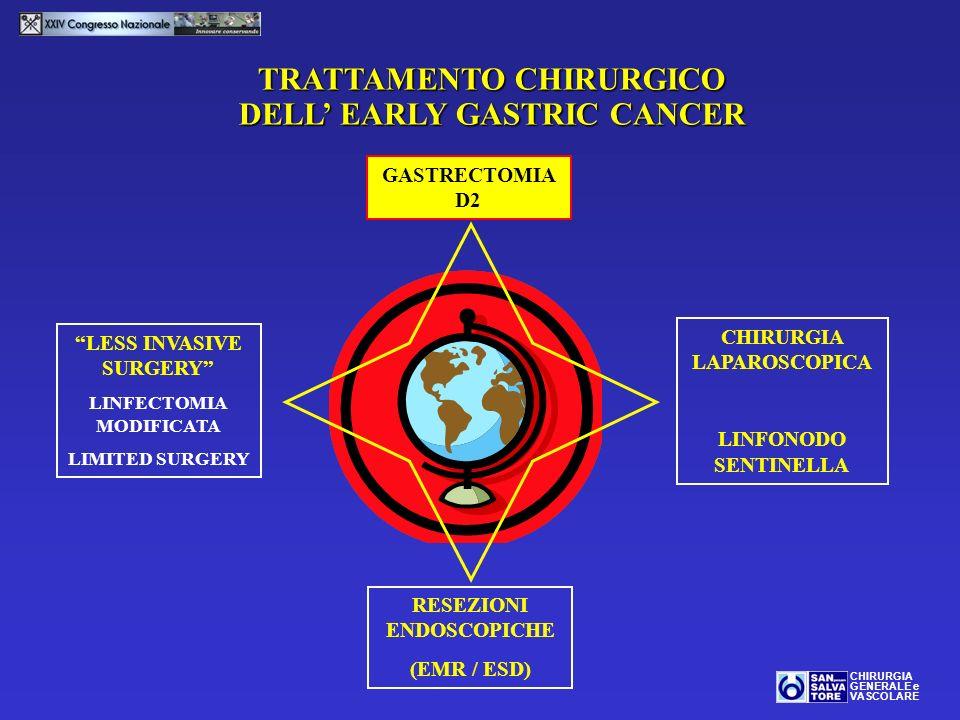 TRATTAMENTO CHIRURGICO DELL EARLY GASTRIC CANCER CHIRURGIA GENERALE e VASCOLARE GASTRECTOMIA D2 RESEZIONI ENDOSCOPICHE (EMR / ESD) LESS INVASIVE SURGE