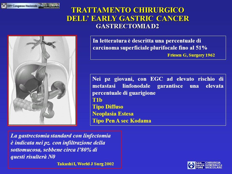 TRATTAMENTO CHIRURGICO DELL EARLY GASTRIC CANCER LESS INVASIVE SURGERY LN Sentinella CHIRURGIA GENERALE e VASCOLARE NESSUNA CORRELAZIONE TRA MICROMETASTASI E SOPRAVVIVENZA A 5-10 ANNI Morgagni P, World J Surg 2003 NON E APPLICABILE NEL CANCRO GASTRICO PER LA FREQUENZA DI SKIP METASTASES Maruyama K, Lang Arch Surg 1999 UNA VALIDAZIONE MULTICENTRICA SU LARGA SCALA DEL Ln SENTINELLA NELLE NEOPLASIE G.I.