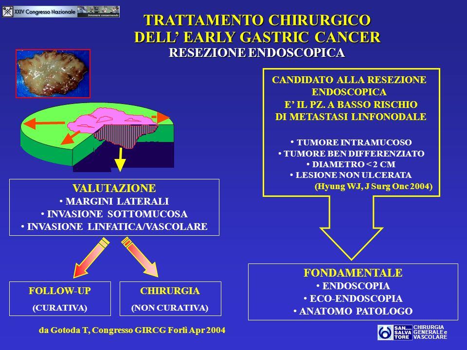 TRATTAMENTO CHIRURGICO DELL EARLY GASTRIC CANCER CHIRURGIA GENERALE e VASCOLARE GASTRECTOMIA D2 RESEZIONI ENDOSCOPICHE (EMR / ESD) LESS INVASIVE SURGERY LINFECTOMIA MODIFICATA LIMITED SURGERY CHIRURGIA LAPAROSCOPICA LINFONODO SENTINELLA