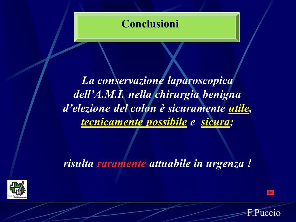 Conclusioni La conservazione laparoscopica dellA.M.I. nella chirurgia benigna delezione del colon è sicuramente utile, tecnicamente possibile e sicura