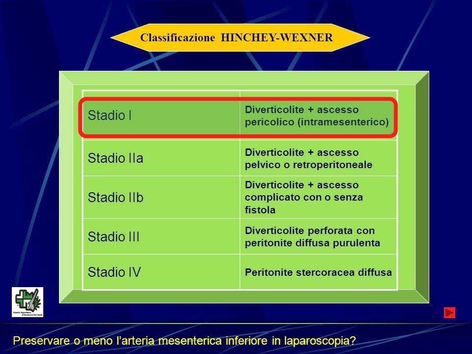 Stadio I Diverticolite + ascesso pericolico (intramesenterico) Stadio IIa Diverticolite + ascesso pelvico o retroperitoneale Stadio IIb Diverticolite