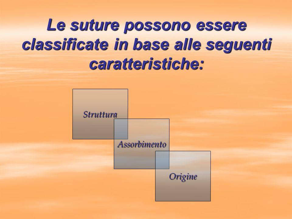 Le suture possono essere classificate in base alle seguenti caratteristiche: Struttura Assorbimento Origine