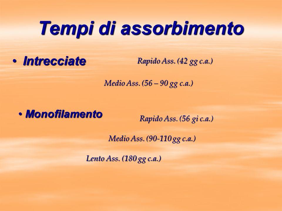 Tempi di assorbimento IntrecciateIntrecciate Monofilamento Monofilamento Medio Ass. (56 – 90 gg c.a.) Rapido Ass. (42 gg c.a.) Medio Ass. (90-110 gg c