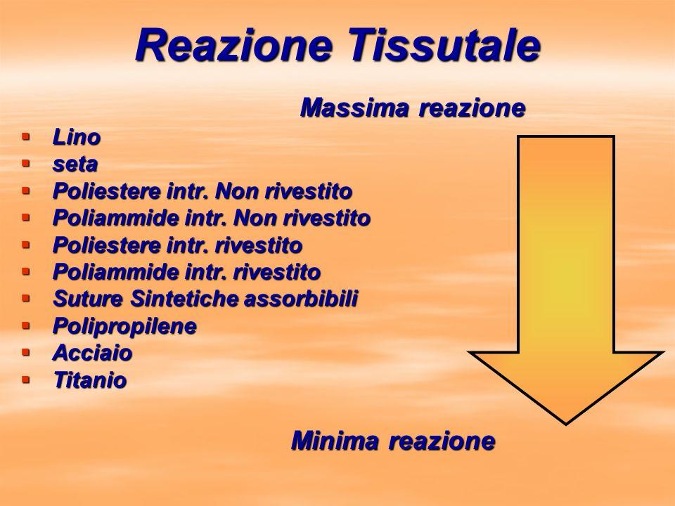 Reazione Tissutale Massima reazione Massima reazione Lino Lino seta seta Poliestere intr. Non rivestito Poliestere intr. Non rivestito Poliammide intr