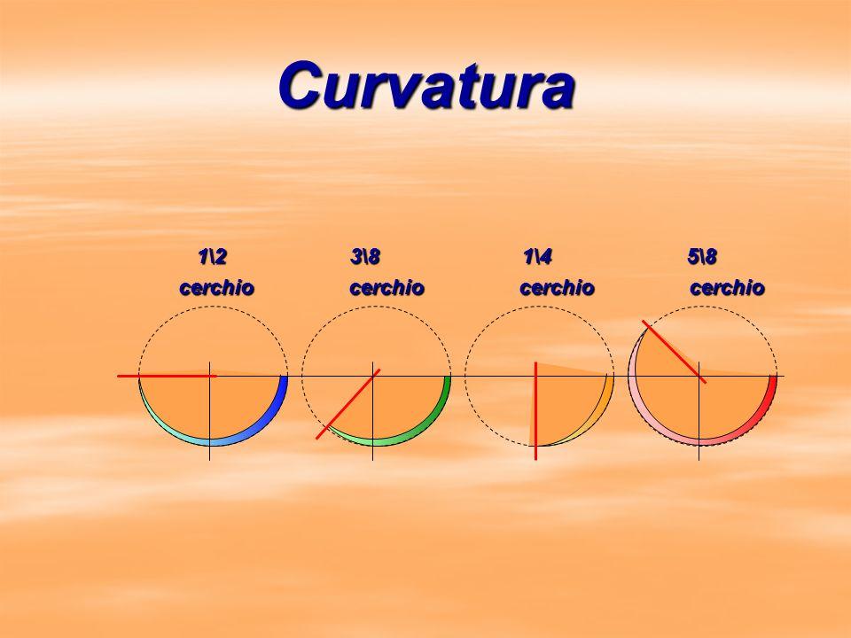 Curvatura 1\2 3\8 1\4 5\8 1\2 3\8 1\4 5\8 cerchio cerchio cerchio cerchio cerchio cerchio cerchio cerchio
