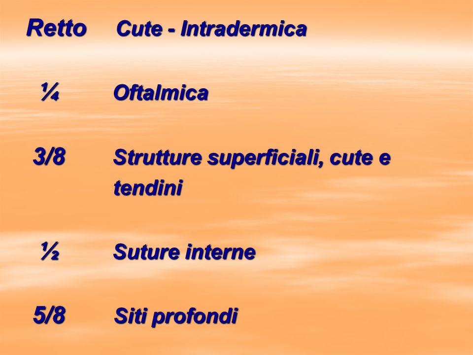 Retto Cute - Intradermica ¼ Oftalmica ¼ Oftalmica 3/8 Strutture superficiali, cute e 3/8 Strutture superficiali, cute e tendini tendini ½ Suture inter
