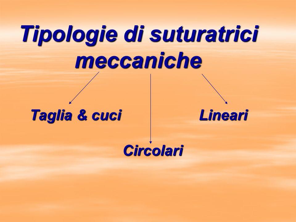 Tipologie di suturatrici meccaniche Taglia & cuci Lineari Taglia & cuci Lineari Circolari Circolari