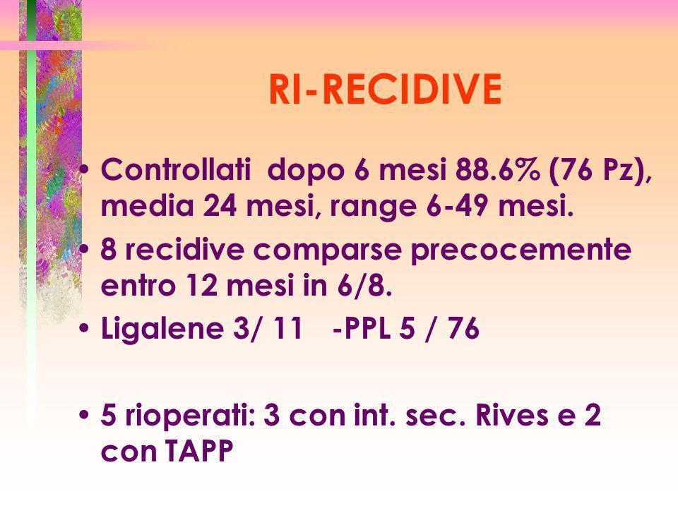 RI-RECIDIVE Controllati dopo 6 mesi 88.6% (76 Pz), media 24 mesi, range 6-49 mesi. 8 recidive comparse precocemente entro 12 mesi in 6/8. Ligalene 3/