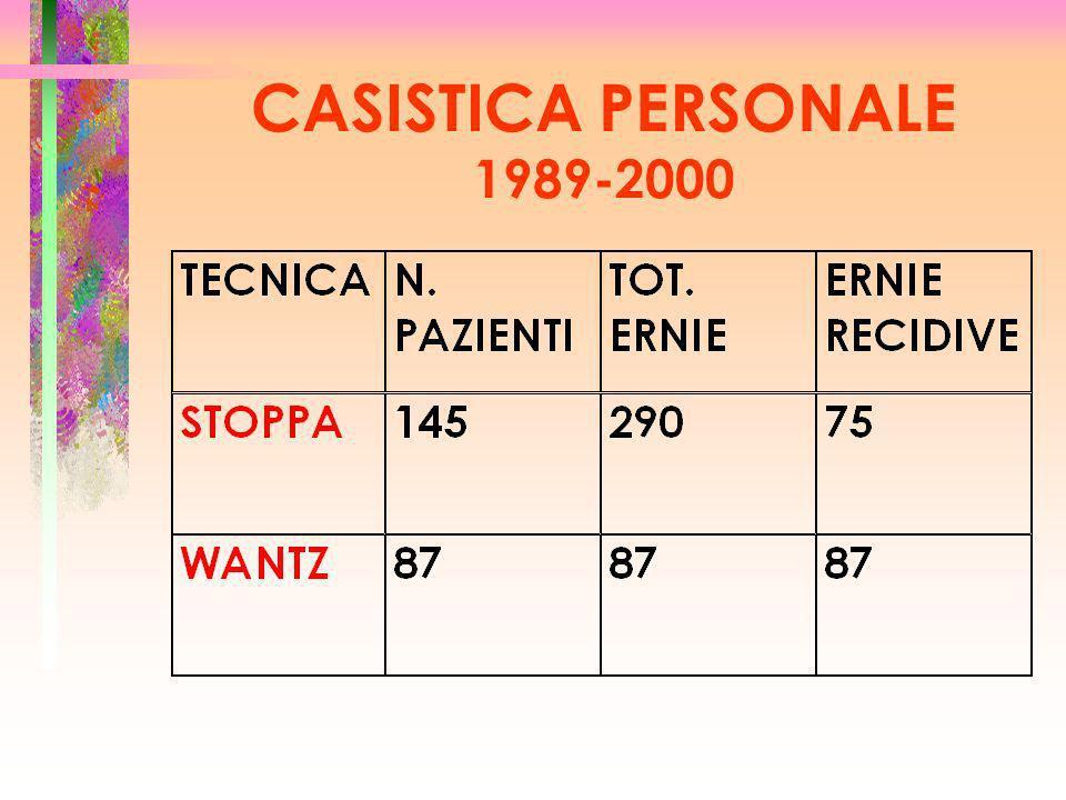CASISTICA PERSONALE 1989-2000