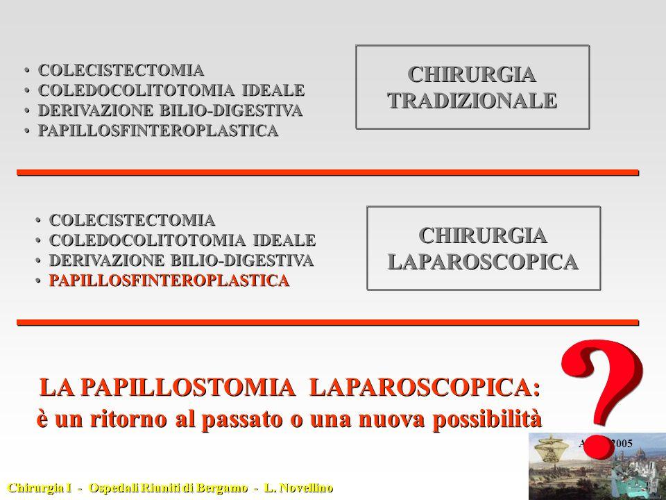 ACOI 2005 COLECISTECTOMIA COLEDOCOLITOTOMIA IDEALE DERIVAZIONE BILIO-DIGESTIVA PAPILLOSFINTEROPLASTICA COLECISTECTOMIA COLEDOCOLITOTOMIA IDEALE DERIVAZIONE BILIO-DIGESTIVA PAPILLOSFINTEROPLASTICA CHIRURGIA TRADIZIONALE CHIRURGIA TRADIZIONALE CHIRURGIA LAPAROSCOPICA CHIRURGIA LAPAROSCOPICA COLECISTECTOMIA COLEDOCOLITOTOMIA IDEALE DERIVAZIONE BILIO-DIGESTIVA PAPILLOSFINTEROPLASTICA COLECISTECTOMIA COLEDOCOLITOTOMIA IDEALE DERIVAZIONE BILIO-DIGESTIVA PAPILLOSFINTEROPLASTICA LA PAPILLOSTOMIA LAPAROSCOPICA: è un ritorno al passato o una nuova possibilità LA PAPILLOSTOMIA LAPAROSCOPICA: è un ritorno al passato o una nuova possibilità Chirurgia I - Ospedali Riuniti di Bergamo - L.