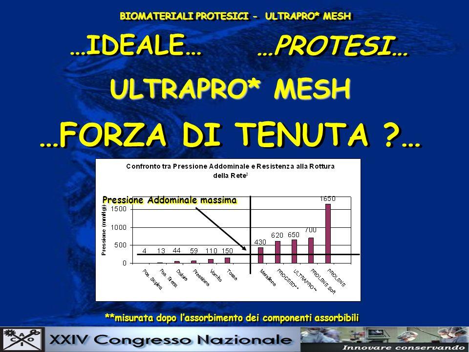 BIOMATERIALI PROTESICI - ULTRAPRO* MESH …IDEALE… …PROTESI… ULTRAPRO* MESH …FORZA DI TENUTA ?… **misurata dopo lassorbimento dei componenti assorbibili