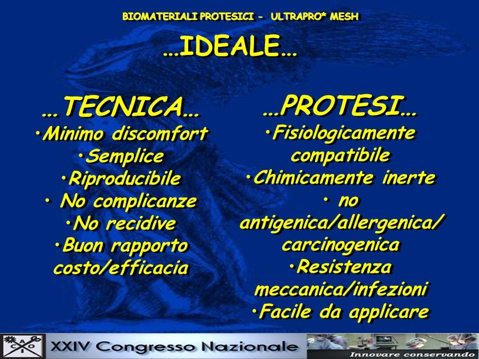 BIOMATERIALI PROTESICI - ULTRAPRO* MESH …IDEALE… …TECNICA… Minimo discomfort Semplice Riproducibile No complicanze No recidive Buon rapporto costo/eff