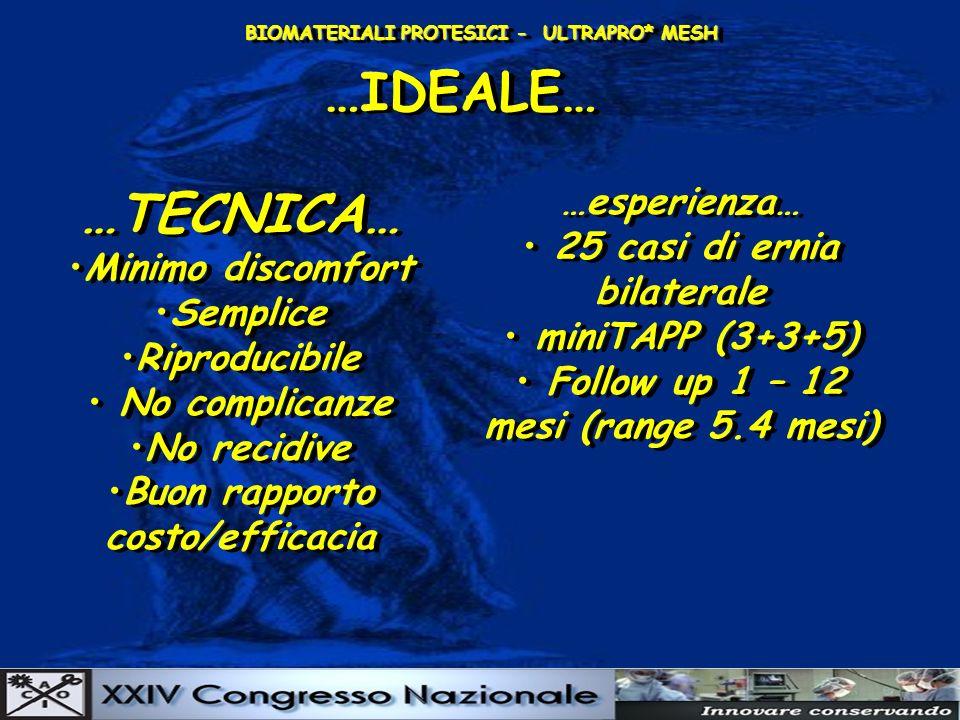 BIOMATERIALI PROTESICI - ULTRAPRO* MESH …IDEALE… …TECNICA… Minimo discomfort Semplice Riproducibile No complicanze No recidive Buon rapporto costo/efficacia …TECNICA… Minimo discomfort Semplice Riproducibile No complicanze No recidive Buon rapporto costo/efficacia …esperienza… 25 casi di ernia bilaterale miniTAPP (3+3+5) Follow up 1 – 12 mesi (range 5.4 mesi) …esperienza… 25 casi di ernia bilaterale miniTAPP (3+3+5) Follow up 1 – 12 mesi (range 5.4 mesi)