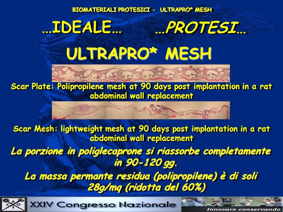 BIOMATERIALI PROTESICI - ULTRAPRO* MESH …IDEALE… …PROTESI… ULTRAPRO* MESH La porzione in poliglecaprone si riassorbe completamente in 90-120 gg. La ma