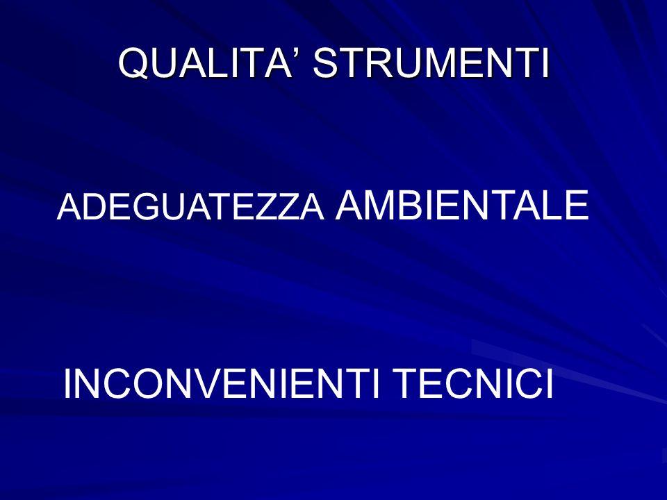 La Sapienza è figliola della sperienza Leonardo Da Vinci Grazie e Benvenuti in Toscana