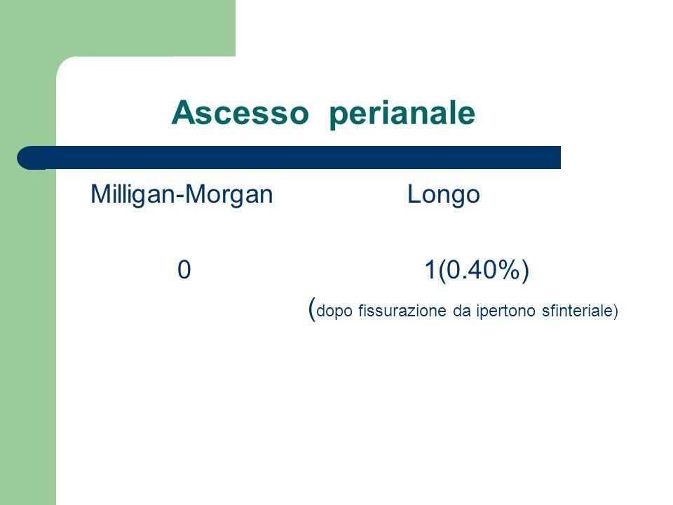 Ascesso perianale Milligan-Morgan Longo 0 1(0.40%) ( dopo fissurazione da ipertono sfinteriale)