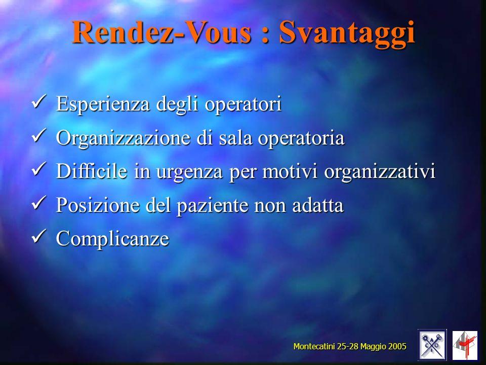 Rendez-Vous : Svantaggi Esperienza degli operatori Organizzazione di sala operatoria Difficile in urgenza per motivi organizzativi Posizione del pazie