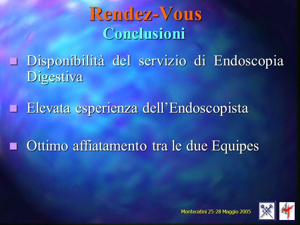 Rendez-Vous Disponibilità del servizio di Endoscopia Digestiva Disponibilità del servizio di Endoscopia Digestiva Montecatini 25-28 Maggio 2005 Conclu