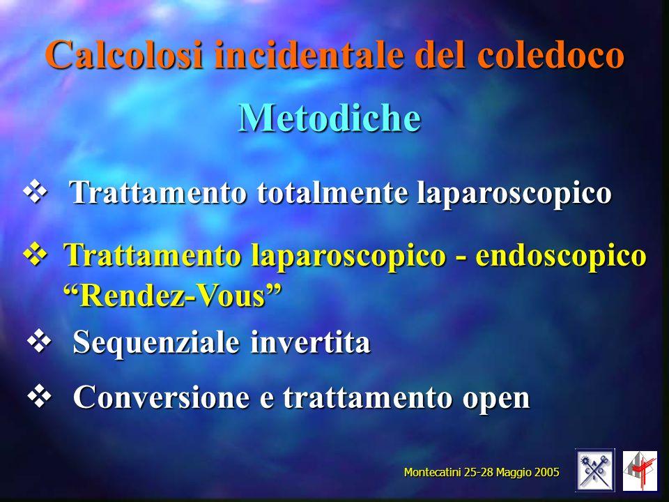 Calcolosi incidentale del coledoco Trattamento totalmente laparoscopico Trattamento totalmente laparoscopico Metodiche Trattamento laparoscopico - end