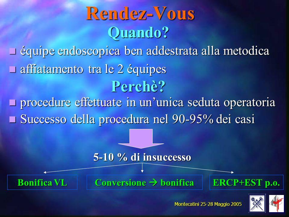 Rendez-Vous équipe endoscopica ben addestrata alla metodica équipe endoscopica ben addestrata alla metodica Montecatini 25-28 Maggio 2005 Quando.