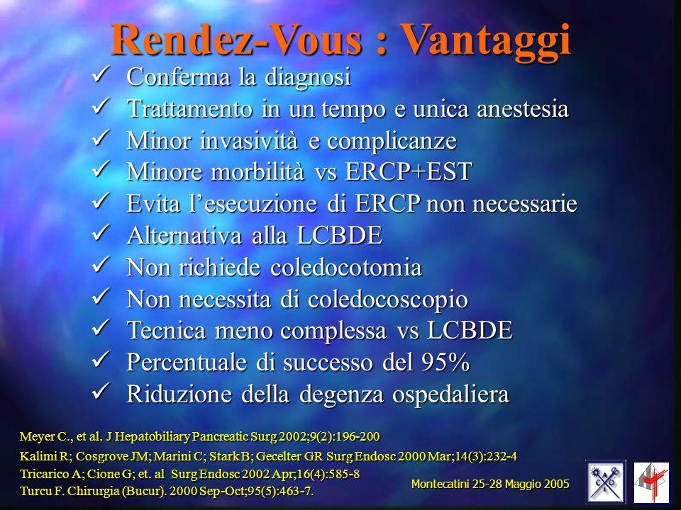 Rendez-Vous : Vantaggi Conferma la diagnosi Trattamento in un tempo e unica anestesia Minor invasività e complicanze Minore morbilità vs ERCP+EST Evit