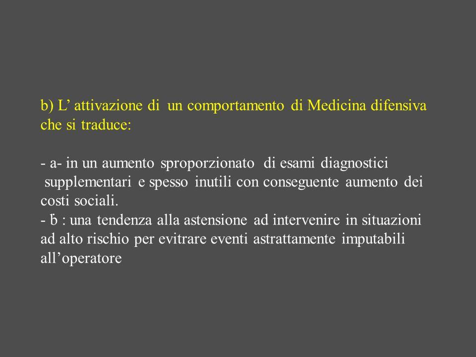 b) L attivazione di un comportamento di Medicina difensiva che si traduce: - a- in un aumento sproporzionato di esami diagnostici supplementari e spes