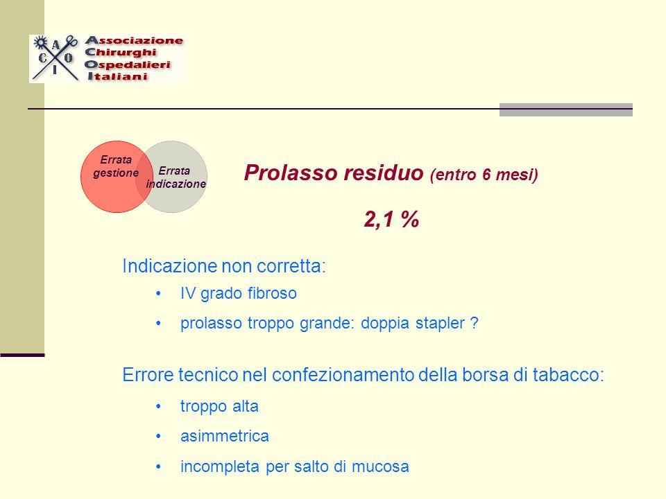 Prolasso residuo (entro 6 mesi) 2,1 % Indicazione non corretta: IV grado fibroso prolasso troppo grande: doppia stapler .