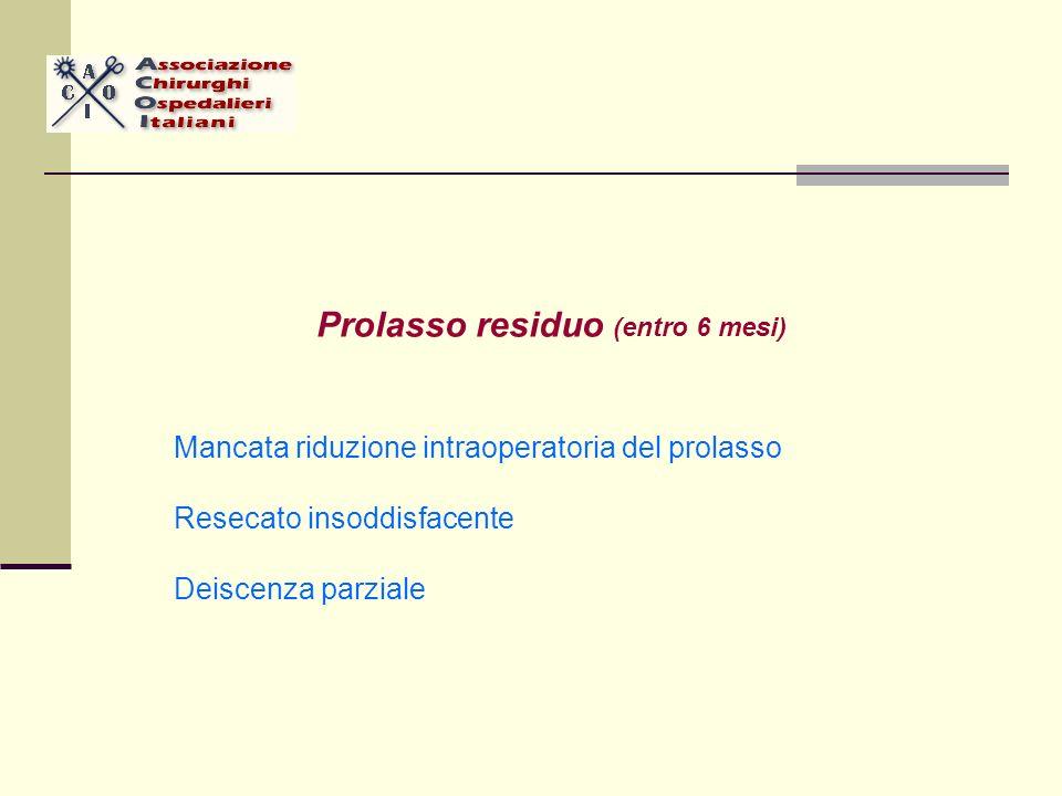 Prolasso residuo (entro 6 mesi) Mancata riduzione intraoperatoria del prolasso Resecato insoddisfacente Deiscenza parziale