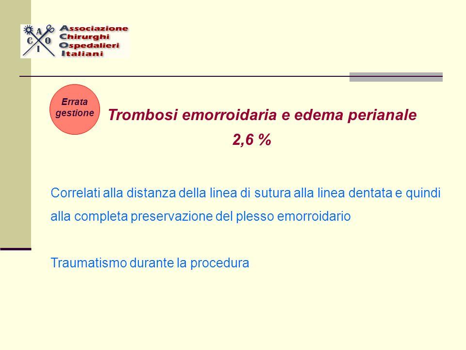 Trombosi emorroidaria e edema perianale 2,6 % Correlati alla distanza della linea di sutura alla linea dentata e quindi alla completa preservazione del plesso emorroidario Traumatismo durante la procedura Errata gestione