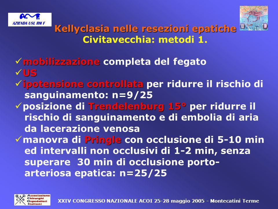 mobilizzazione mobilizzazione completa del fegato US ipotensione controllata ipotensione controllata per ridurre il rischio di sanguinamento: n=9/25 T