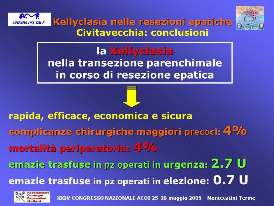 K ellyclasia la K ellyclasia nella transezione parenchimale in corso di resezione epatica rapida, efficace, economica e sicura complicanze chirurgiche