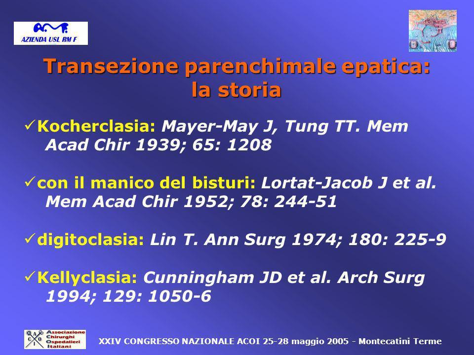 Kocherclasia: Mayer-May J, Tung TT. Mem Acad Chir 1939; 65: 1208 con il manico del bisturi: Lortat-Jacob J et al. Mem Acad Chir 1952; 78: 244-51 digit