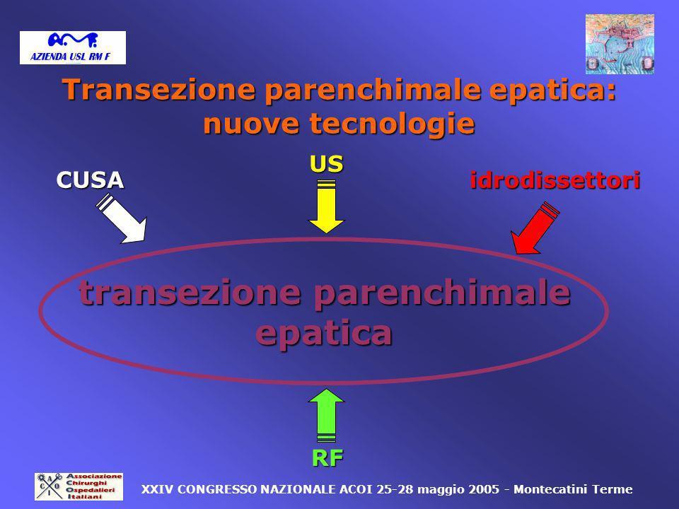 transezione parenchimale epatica CUSA US idrodissettori RF Transezione parenchimale epatica: nuove tecnologie