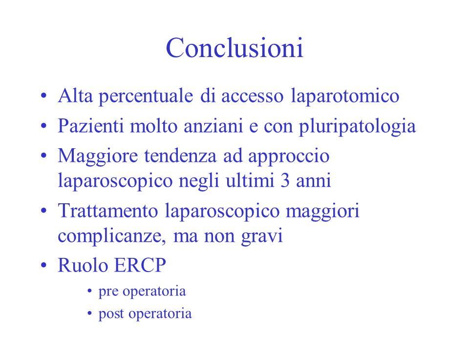 Conclusioni Alta percentuale di accesso laparotomico Pazienti molto anziani e con pluripatologia Maggiore tendenza ad approccio laparoscopico negli ul