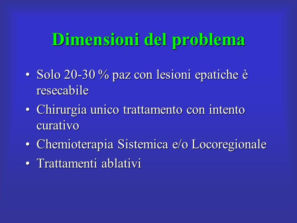 Dimensioni del problema Solo 20-30 % paz con lesioni epatiche è resecabileSolo 20-30 % paz con lesioni epatiche è resecabile Chirurgia unico trattamen