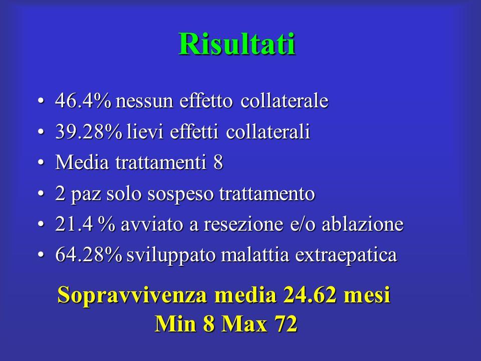 Risultati 46.4% nessun effetto collaterale46.4% nessun effetto collaterale 39.28% lievi effetti collaterali39.28% lievi effetti collaterali Media trat