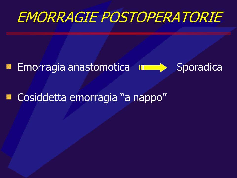 Emorragia anastomotica Cosiddetta emorragia a nappo EMORRAGIE POSTOPERATORIE Sporadica