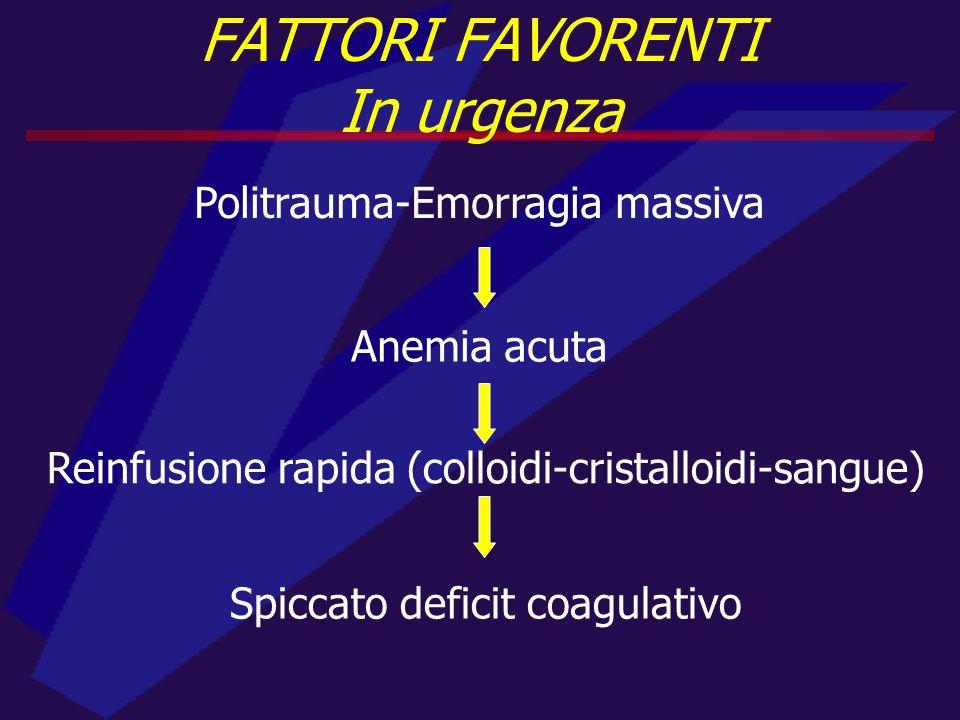 FATTORI FAVORENTI In urgenza Politrauma-Emorragia massiva Anemia acuta Reinfusione rapida (colloidi-cristalloidi-sangue) Spiccato deficit coagulativo