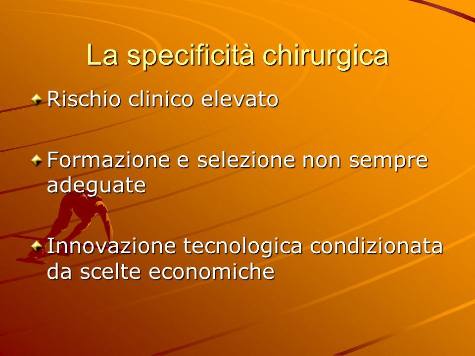 La specificità chirurgica Rischio clinico elevato Formazione e selezione non sempre adeguate Innovazione tecnologica condizionata da scelte economiche